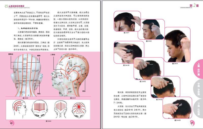 面部刮痧步骤图解
