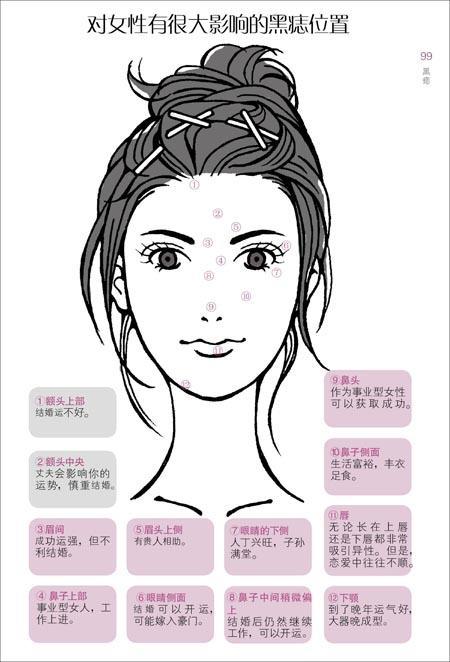 《化妆改变女人命运》((日本)密坦小姐)【简介|评价