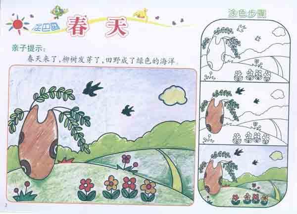人物篇,物品篇,风景篇,交通武器篇,是指导儿童学习绘画用的图画范本.