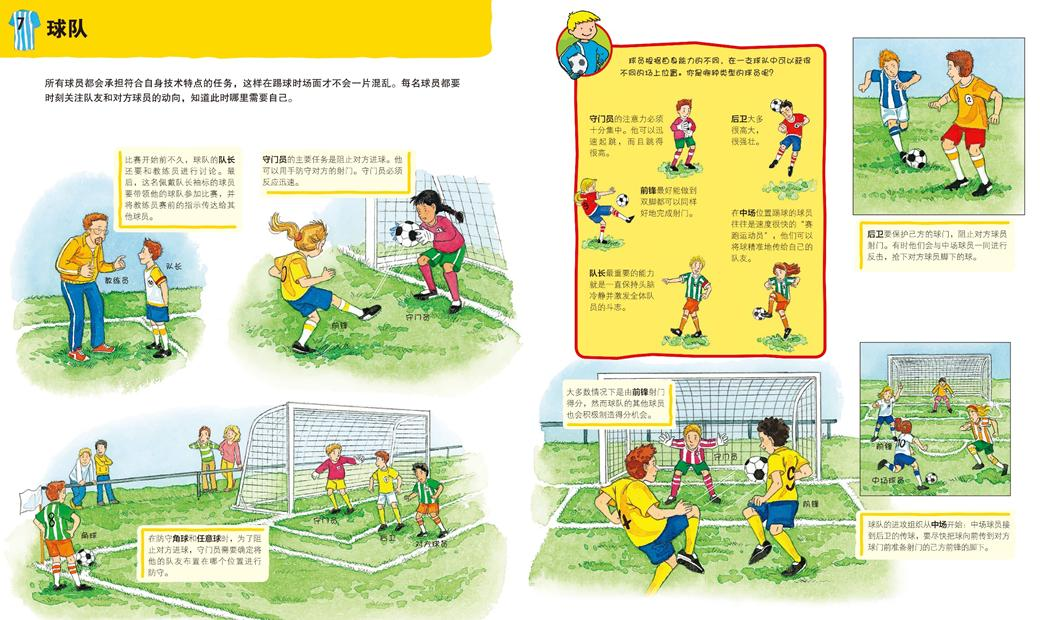 部引自德国的儿童足球启蒙书,全书以绘本的形式,全景式展现了足球比赛