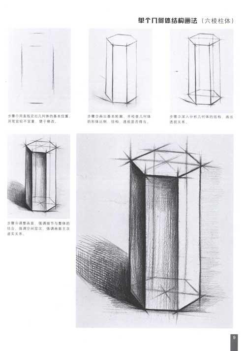 斜切圆柱体,十二面体,正方体; 素描几何体:初学素描教程-张雷; 教程