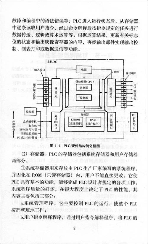 二,编程软件的使用第二章 plc应用基础 第一节 三相异步电动机连续