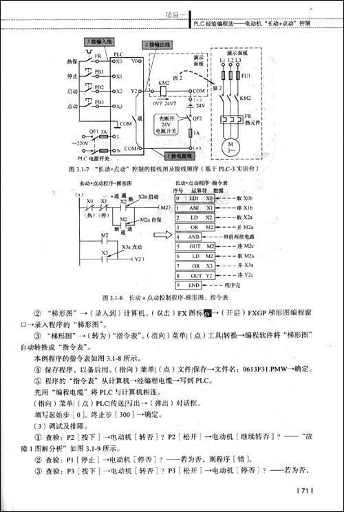 点动和连续控制电路图梯形图