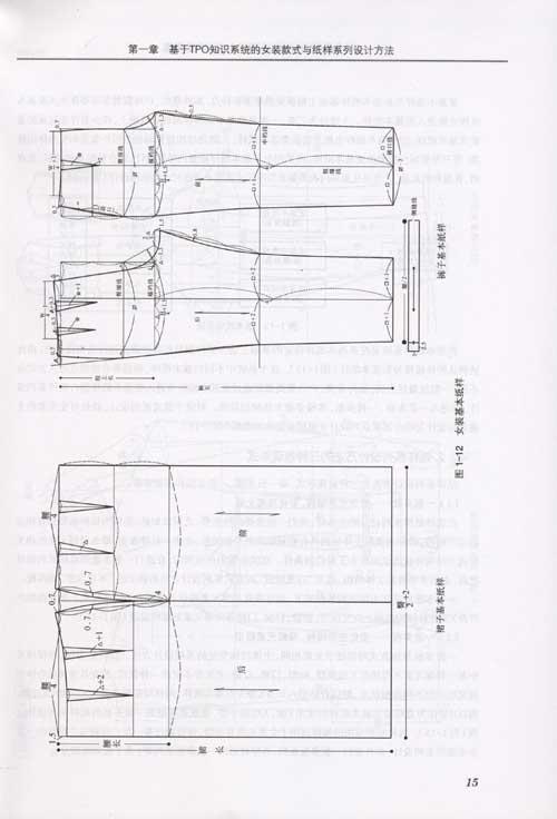 褶主题设计 5.综合元素主题设计 二,裙子纸样系列设计 1.