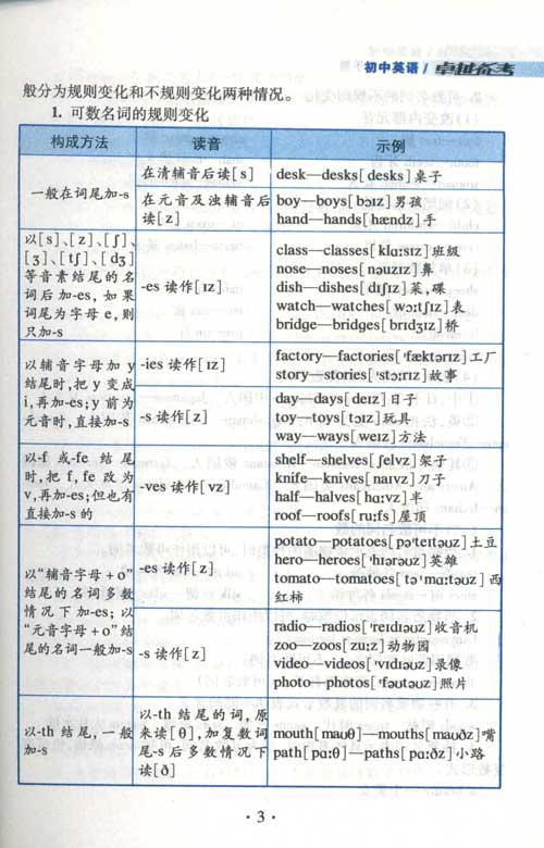 初中英语语法必备手册