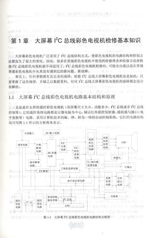 7三洋la7680单片机芯系列彩色电视机|上标2c总线数据资料  第10章jvc