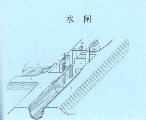 混凝土渠道及其附属建筑物系列设计图集 (上册,中册,下册)(文轩)