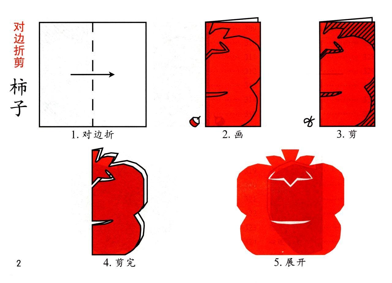 《彩版儿童剪纸大全》作者禾稼根据自己多年的教育工作经验,潜心研究折纸和剪纸艺术,吸取我国民间传统剪纸方法的精华,从儿童的特点出发,将折叠剪纸归纳为:对边折剪、三角折剪、四角折剪、五角折剪、六角折剪、二方连续六种类型,选取了孩子们喜闻乐见的日用品、交通工具、建筑、植物、昆虫、鱼类、禽鸟、动物、人物及各类花卉图案342例,各个造型简约、稚拙、风趣而不失规范,再配以简明易懂的示范步骤,很容易引起小朋友的兴趣,能够掌握要领及规律,并能随心所欲地创作出自己的作品来。