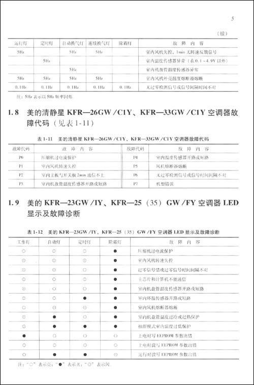 长虹kf-120lw空调电路图