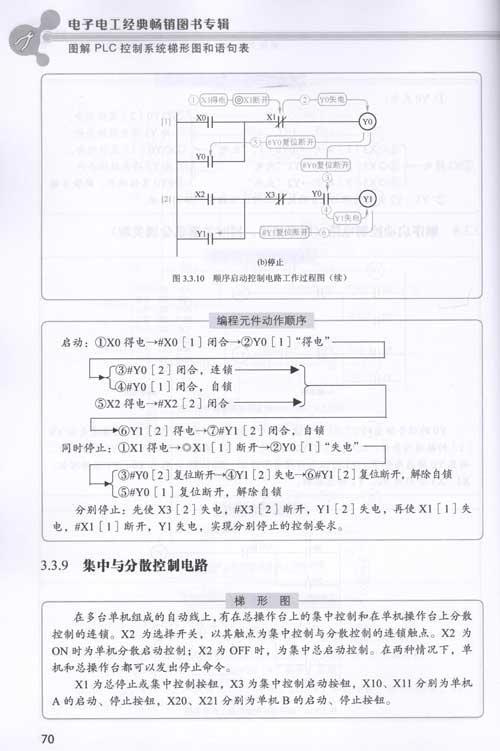动力配电箱电路26 5.车间进户计量配电线路(之一)27 6.