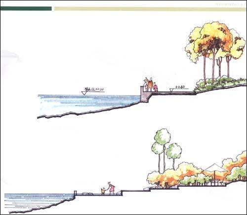;《景观快题设计与表现