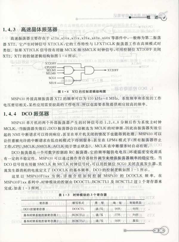 第12章 eeprom程序存储器24c02的设计 第13章 dds芯片ad9850/ad9851的