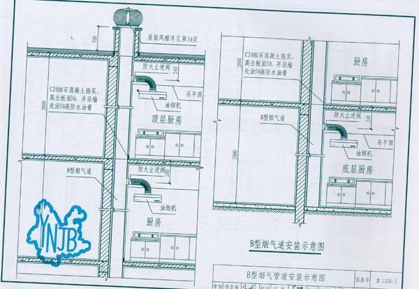 卫生间烟气道及管道井构造图集
