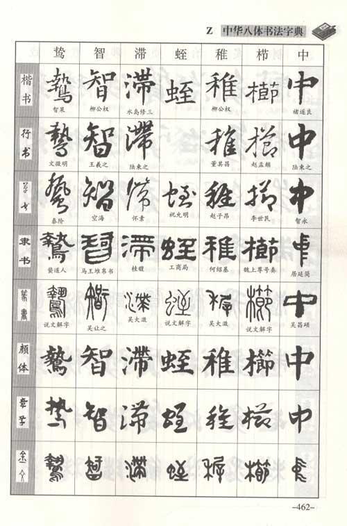 金文大字典在线查字 康熙字典在线查字笔画 在线字典部首查字