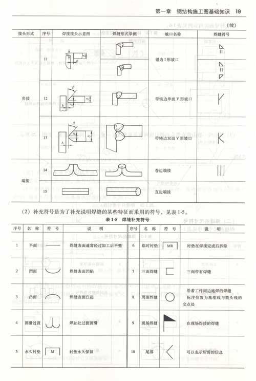 轻松读懂钢结构施工图 郭荣玲 建筑 书籍